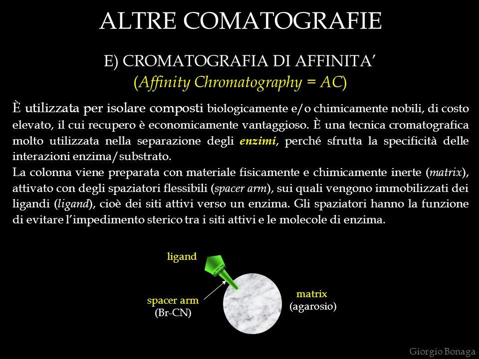 ALTRE COMATOGRAFIE E) CROMATOGRAFIA DI AFFINITA ( Affinity Chromatography = AC ) È utilizzata per isolare composti biologicamente e/o chimicamente nobili, di costo elevato, il cui recupero è economicamente vantaggioso.
