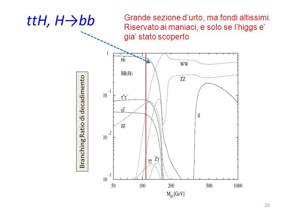 Branching Ratio di decadimento 26 ttH, Hbb Grande sezione durto, ma fondi altissimi.