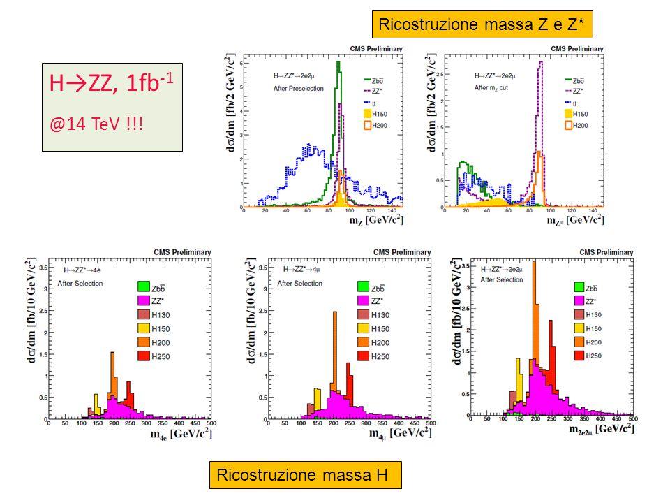 Ricostruzione massa Z e Z* Ricostruzione massa H HZZ, 1fb -1 @14 TeV !!!