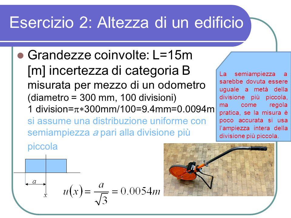 Esercizio 2: Altezza di un edificio Grandezze coinvolte: L=15m [m] incertezza di categoria B misurata per mezzo di un odometro (diametro = 300 mm, 100