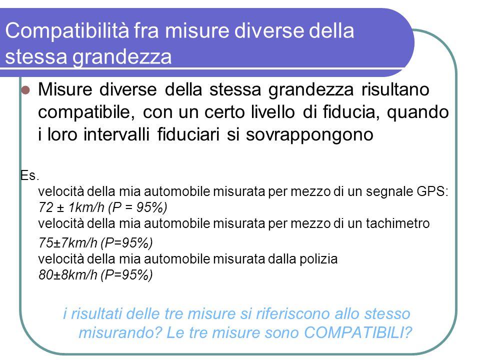 Compatibilità fra misure diverse della stessa grandezza Misure diverse della stessa grandezza risultano compatibile, con un certo livello di fiducia,
