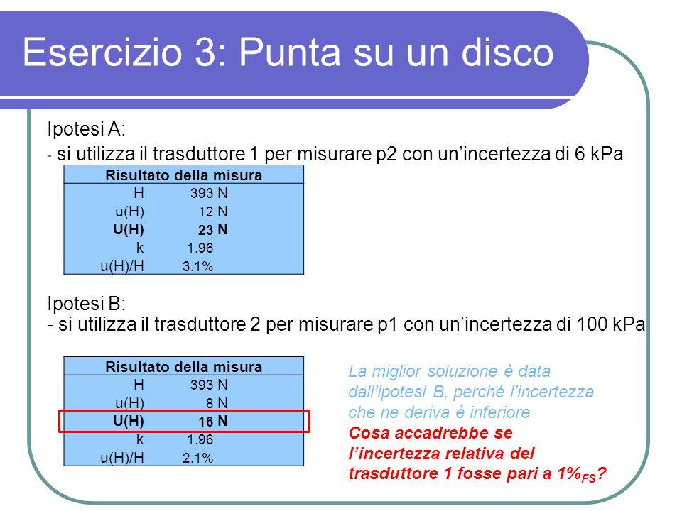 Esercizio 3: Punta su un disco Ipotesi A: - si utilizza il trasduttore 1 per misurare p2 con unincertezza di 6 kPa Ipotesi B: - si utilizza il trasdut