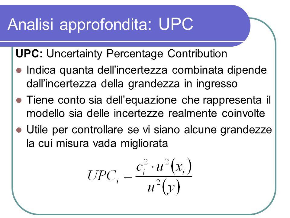 Analisi approfondita : UPC UPC: Uncertainty Percentage Contribution Indica quanta dellincertezza combinata dipende dallincertezza della grandezza in i