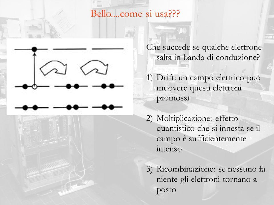 Che succede se qualche elettrone salta in banda di conduzione? 1)Drift: un campo elettrico può muovere questi elettroni promossi 2)Moltiplicazione: ef
