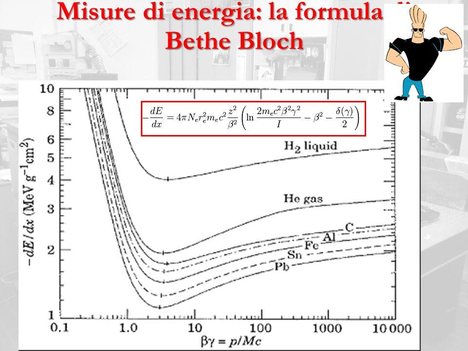 Misure di energia: la formula di Bethe Bloch