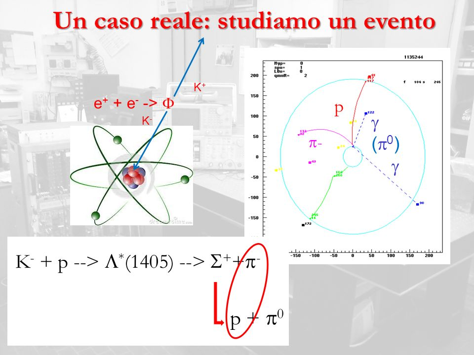 Un caso reale: studiamo un evento e + + e - -> K+K+ K-K- p - ( 0 )