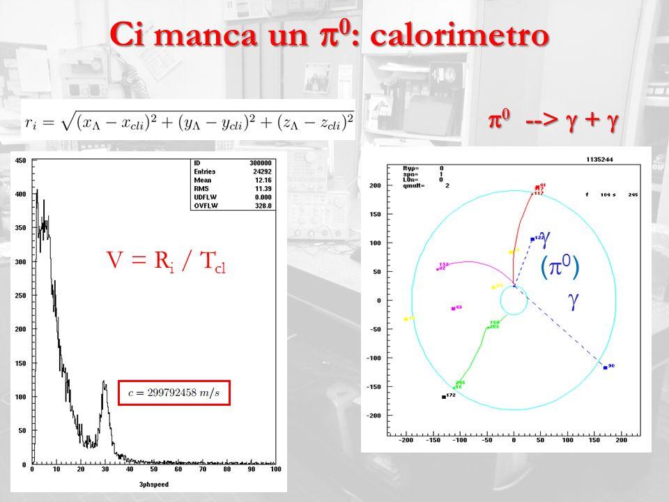 Ci manca un 0 : calorimetro 0 --> + 0 --> + ( 0 ) V = R i / T cl