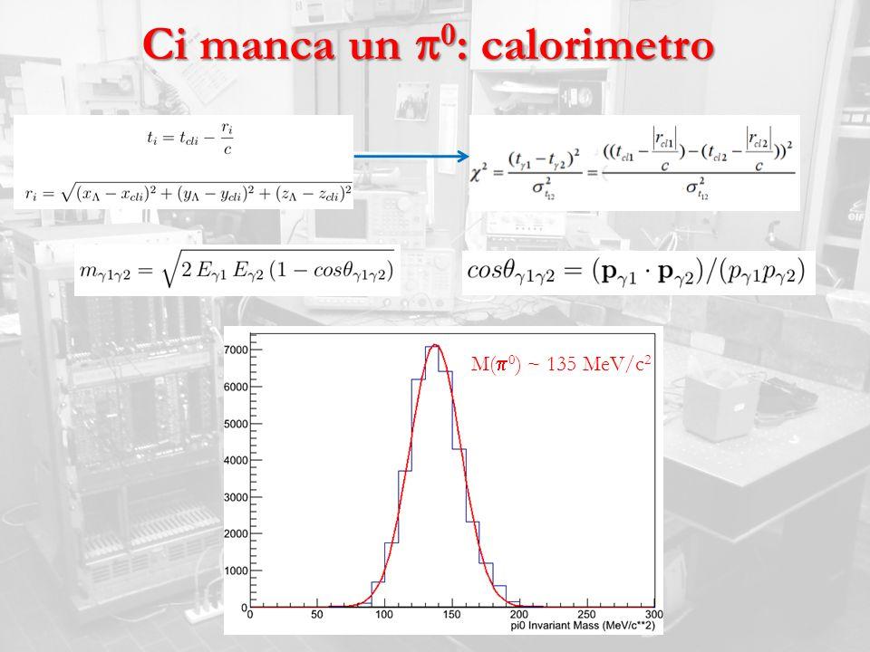 Ci manca un 0 : calorimetro M( 0 ) ~ 135 MeV/c 2