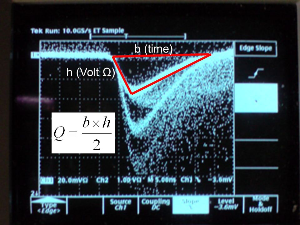 b (time) h (Volt Ω)