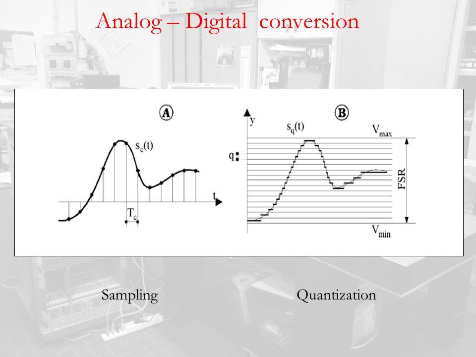 Analog – Digital conversion SamplingQuantization