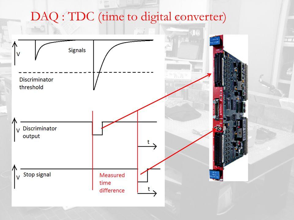 DAQ : TDC (time to digital converter)