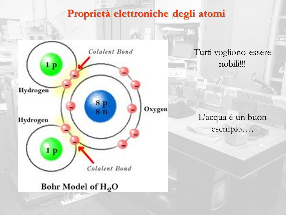 Proprietà elettroniche degli atomi Tutti vogliono essere nobili!!! Lacqua è un buon esempio….
