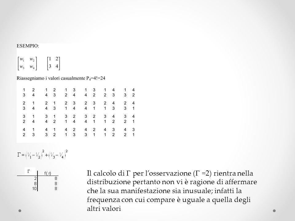 Il calcolo di per losservazione ( =2) rientra nella distribuzione pertanto non vi è ragione di affermare che la sua manifestazione sia inusuale; infat