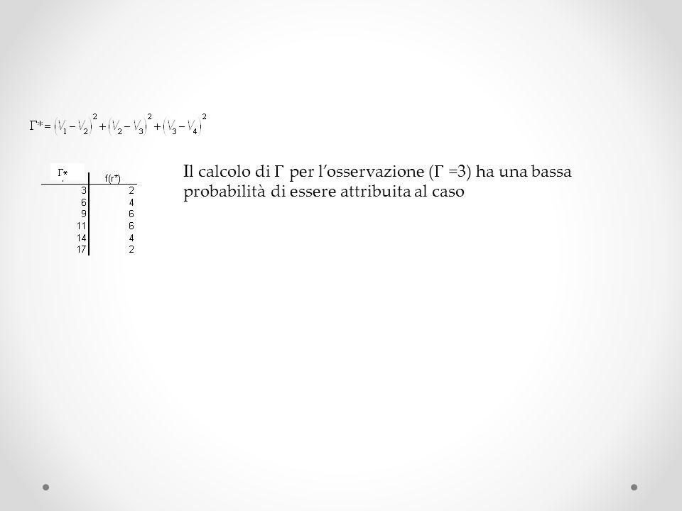 Il calcolo di per losservazione ( =3) ha una bassa probabilità di essere attribuita al caso