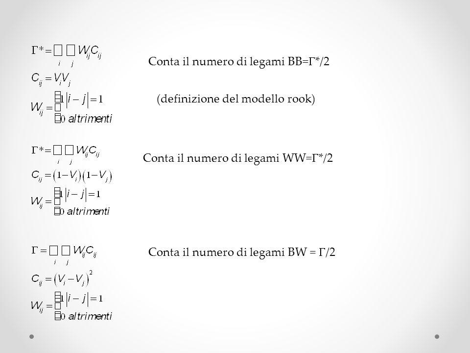 Conta il numero di legami BB= */2 (definizione del modello rook) Conta il numero di legami WW= */2 Conta il numero di legami BW = /2