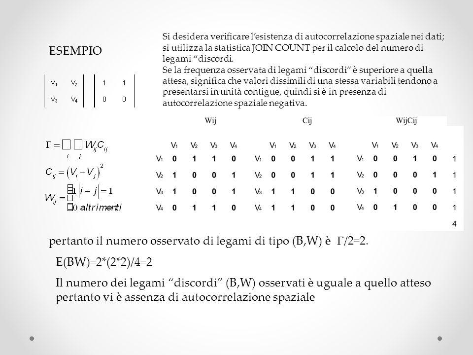ESEMPIO Si desidera verificare lesistenza di autocorrelazione spaziale nei dati; si utilizza la statistica JOIN COUNT per il calcolo del numero di leg