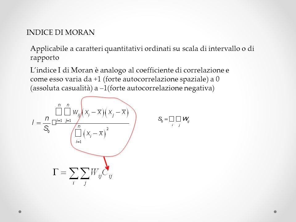 INDICE DI MORAN Applicabile a caratteri quantitativi ordinati su scala di intervallo o di rapporto Lindice I di Moran è analogo al coefficiente di cor