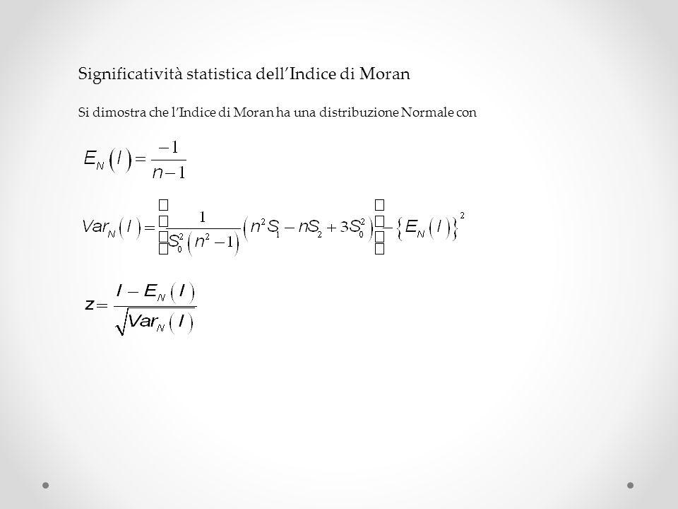 Significatività statistica dellIndice di Moran Si dimostra che lIndice di Moran ha una distribuzione Normale con