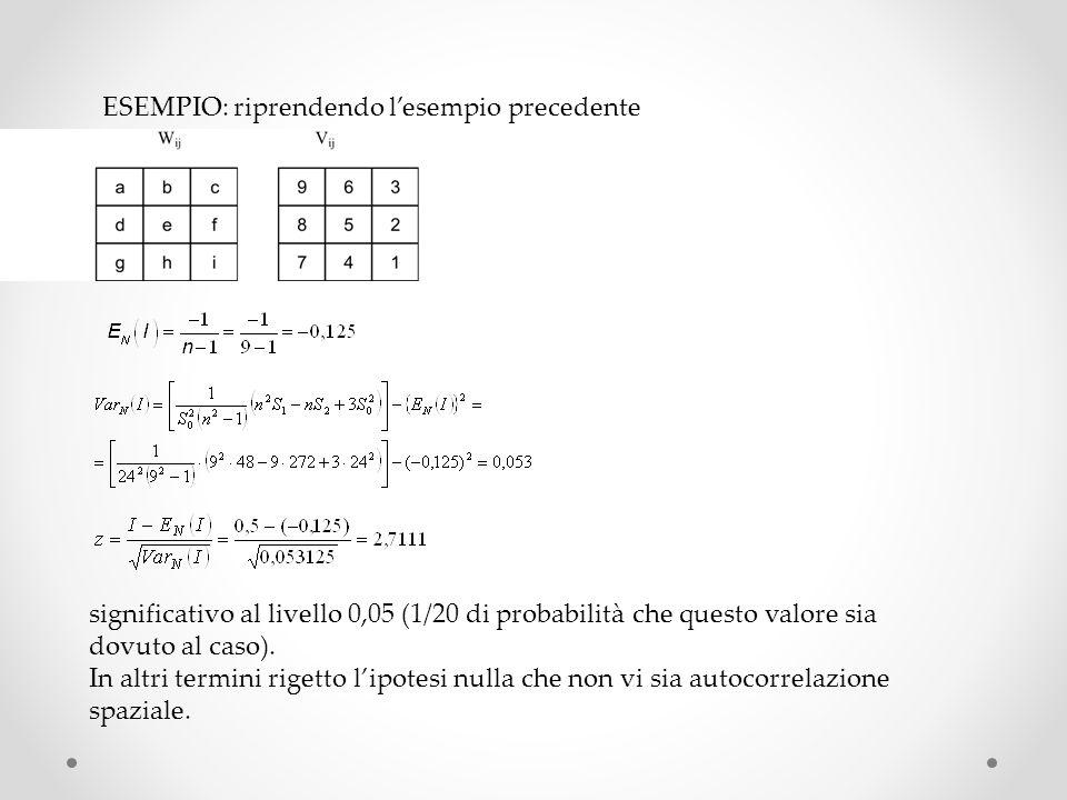 ESEMPIO: riprendendo lesempio precedente significativo al livello 0,05 (1/20 di probabilità che questo valore sia dovuto al caso). In altri termini ri