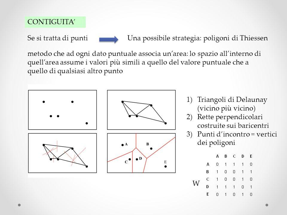 CONTIGUITA Se si tratta di puntiUna possibile strategia: poligoni di Thiessen metodo che ad ogni dato puntuale associa unarea: lo spazio allinterno di