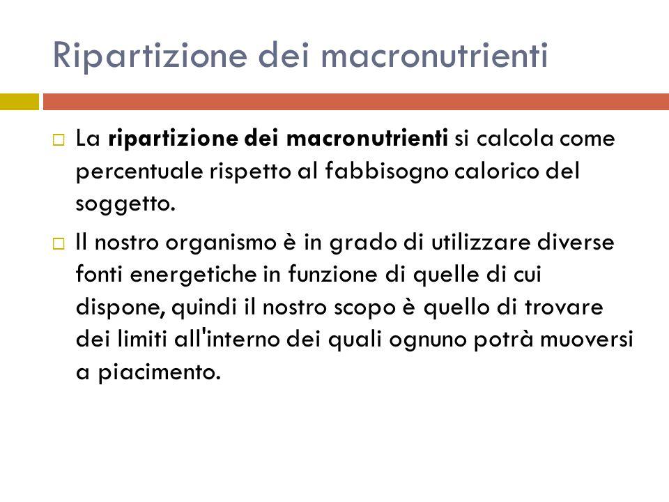 Ripartizione dei macronutrienti La ripartizione dei macronutrienti si calcola come percentuale rispetto al fabbisogno calorico del soggetto. Il nostro