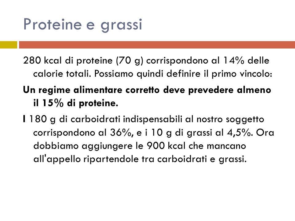Proteine e grassi 280 kcal di proteine (70 g) corrispondono al 14% delle calorie totali. Possiamo quindi definire il primo vincolo: Un regime alimenta