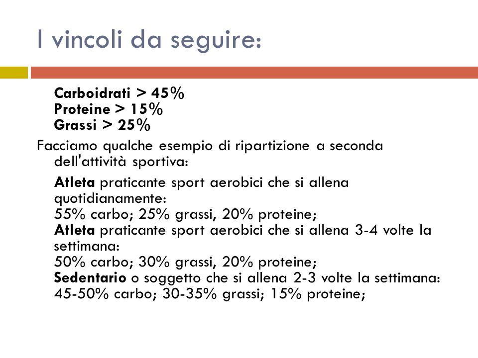 I vincoli da seguire: Carboidrati > 45% Proteine > 15% Grassi > 25% Facciamo qualche esempio di ripartizione a seconda dell'attività sportiva: Atleta
