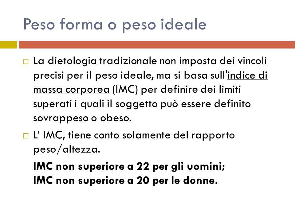 Peso forma o peso ideale La dietologia tradizionale non imposta dei vincoli precisi per il peso ideale, ma si basa sull'indice di massa corporea (IMC)