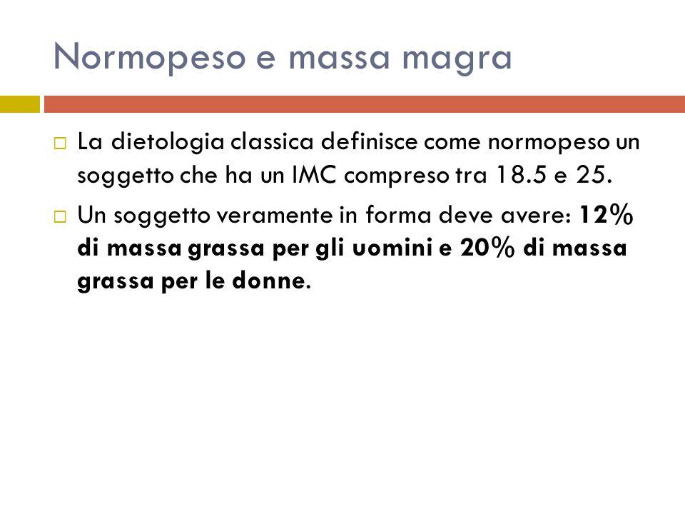 Normopeso e massa magra La dietologia classica definisce come normopeso un soggetto che ha un IMC compreso tra 18.5 e 25. Un soggetto veramente in for
