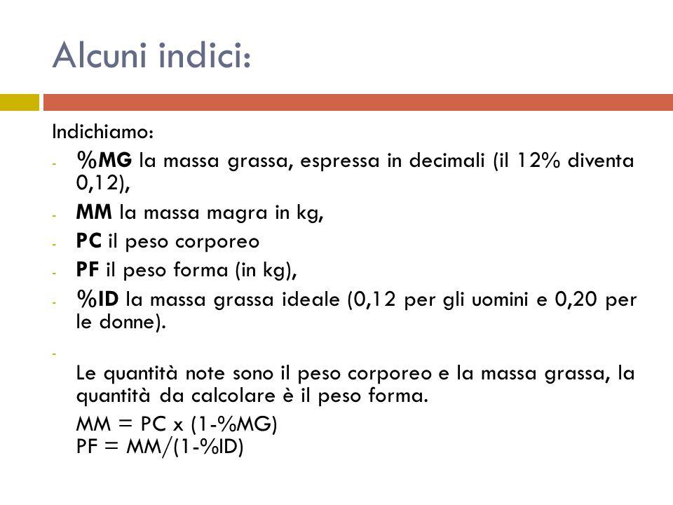Alcuni indici: Indichiamo: - %MG la massa grassa, espressa in decimali (il 12% diventa 0,12), - MM la massa magra in kg, - PC il peso corporeo - PF il