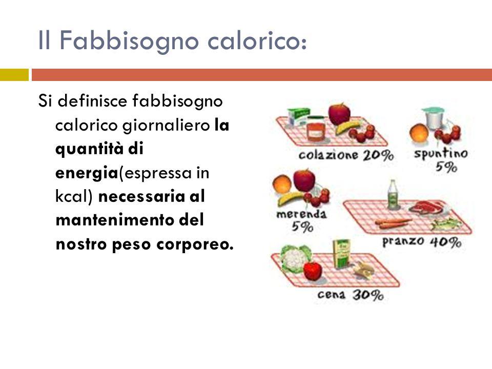 Il Fabbisogno calorico: Si definisce fabbisogno calorico giornaliero la quantità di energia(espressa in kcal) necessaria al mantenimento del nostro pe