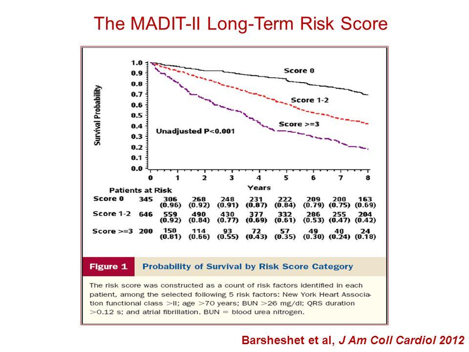 The MADIT-II Long-Term Risk Score Barsheshet et al, J Am Coll Cardiol 2012