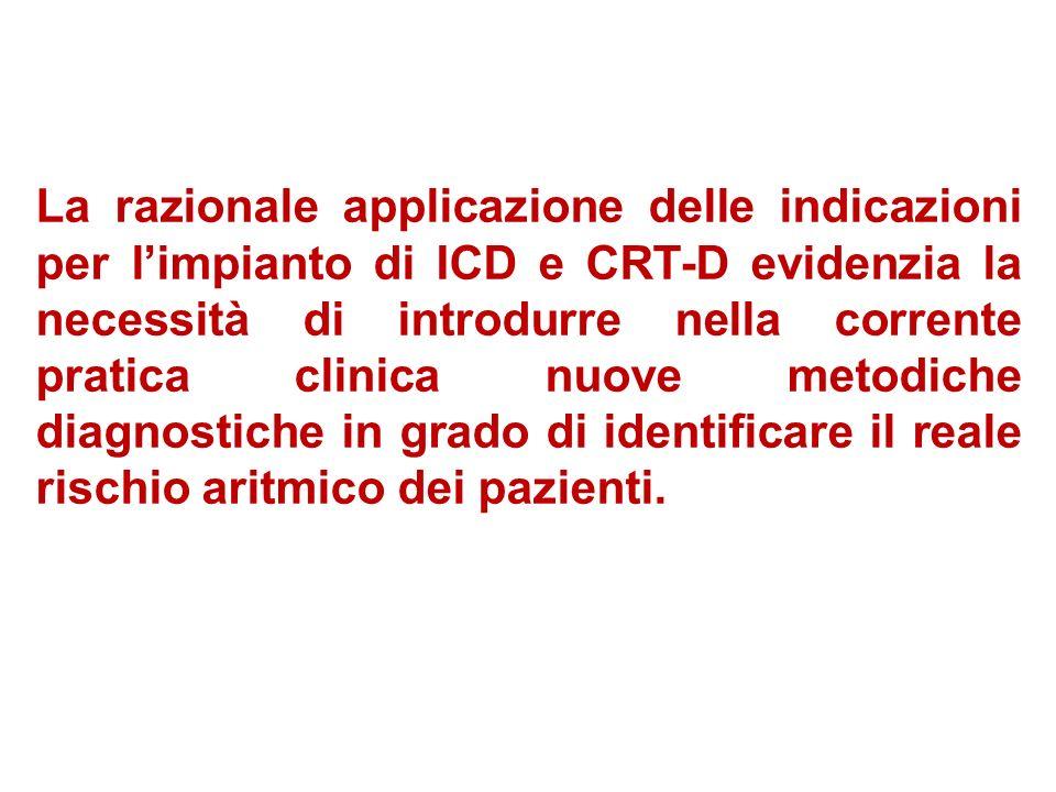 La razionale applicazione delle indicazioni per limpianto di ICD e CRT-D evidenzia la necessità di introdurre nella corrente pratica clinica nuove metodiche diagnostiche in grado di identificare il reale rischio aritmico dei pazienti.