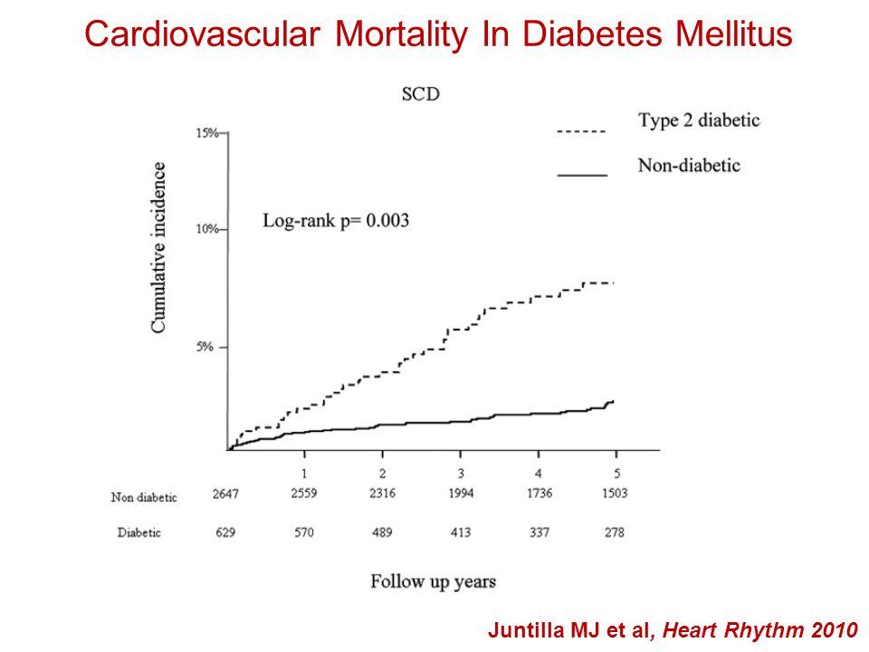 Healthy subject Normal EF >60%) H/M ratio: 2.33 Heart failure subject Class III EF = 35% H/M ratio: 1.18 L innervazione simpatica cardiaca è misurata dal Rapporto Cuore/mediastino (H/ M) =quantifica la captazione cardiaca di AdreView rapporto tra uptake radioattivi: tra la ROI del cuore (H) e la ROI del Mediastino superiore(M), regione senza attività noradrenergica il rapporto H / M ha dimostrato di avere un elevato valore prognostico nei pazienti cardiopatici Più basso è il rapporto H/M, maggiore è il rischio di morbilità e di mortalità Morbilità=frequenza di malattia nella popolazione Mortalità = rapporto tra il numero delle morti in un popolo, durante un periodo di tempo, e la quantità della popolazione media dello stesso periodo.morti NormalDiseased DHPG Monoamine oxidase 80% 20% Normal Noradrenaline reuptake Noradrenaline DHPG Monoamine oxidase <80% >20% H H M M α1α1α1α1 α1α1α1α1 β1β1 β1β1 β1β1 β1β1 Noradrenaline Sympathetic nervous terminal Myocite Sympathetic nervous terminal Myocite Impaired Noradrenaline reuptake Noradrenaline AdreView AdreView: come misura linnervazione simpatica
