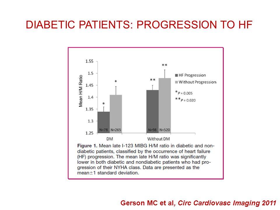 DIABETIC PATIENTS: PROGRESSION TO HF Gerson MC et al, Circ Cardiovasc Imaging 2011