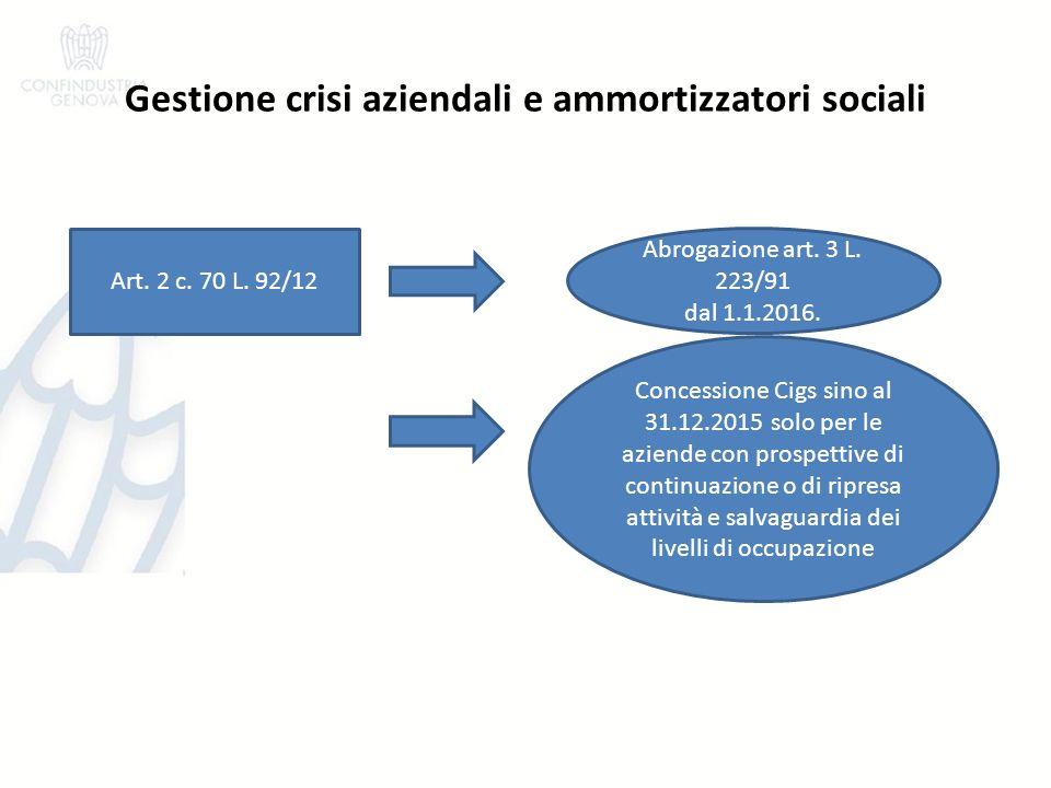 Gestione crisi aziendali e ammortizzatori sociali Art.