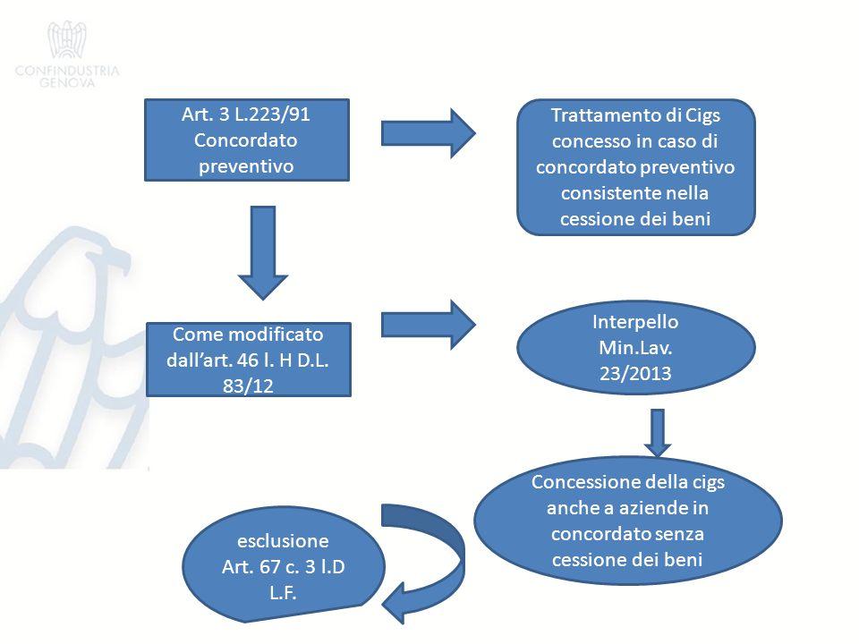 Rateazione dei debiti in fase amministrativa: Circ.Inps 108/2013 Fonti : L.