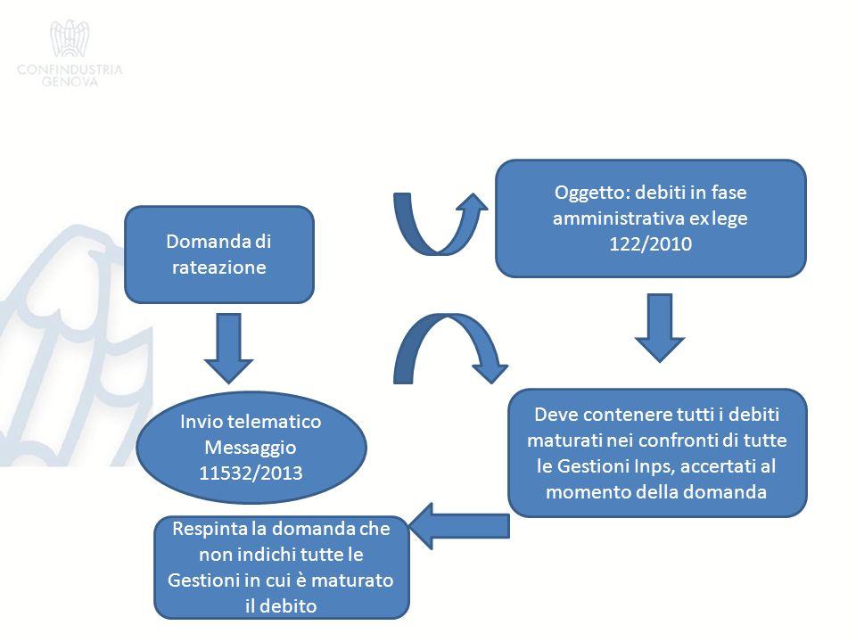 Domanda di rateazione Oggetto: debiti in fase amministrativa ex lege 122/2010 Deve contenere tutti i debiti maturati nei confronti di tutte le Gestioni Inps, accertati al momento della domanda Respinta la domanda che non indichi tutte le Gestioni in cui è maturato il debito Invio telematico Messaggio 11532/2013
