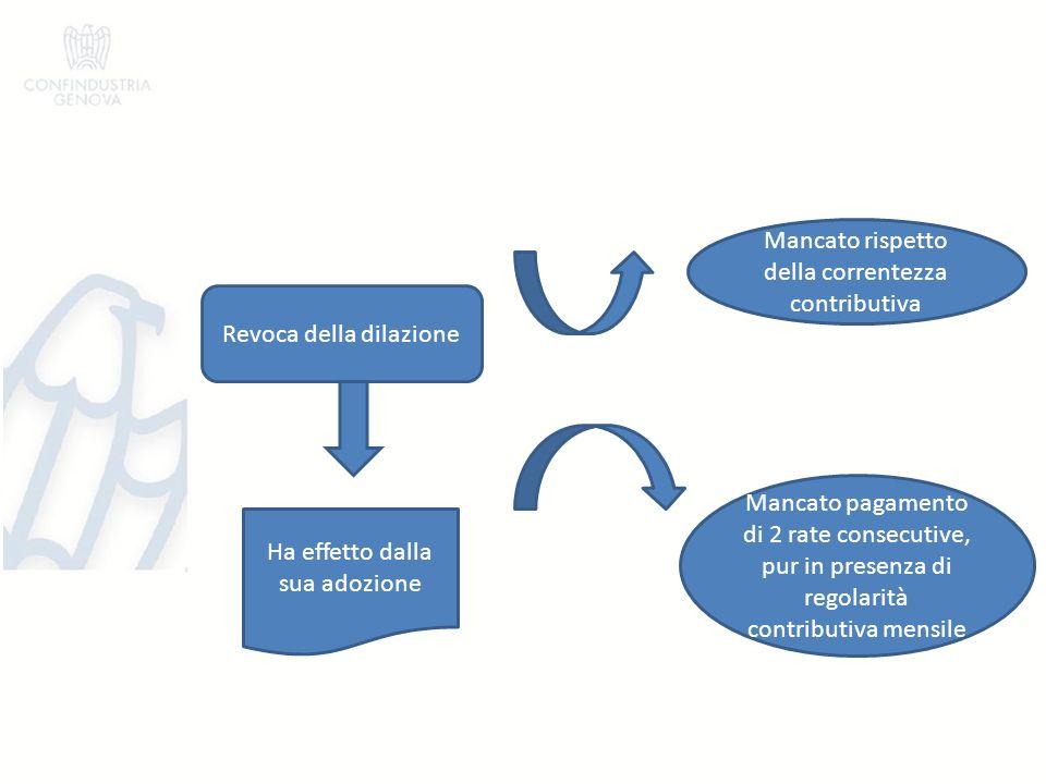 Revoca della dilazione Mancato rispetto della correntezza contributiva Mancato pagamento di 2 rate consecutive, pur in presenza di regolarità contributiva mensile Ha effetto dalla sua adozione