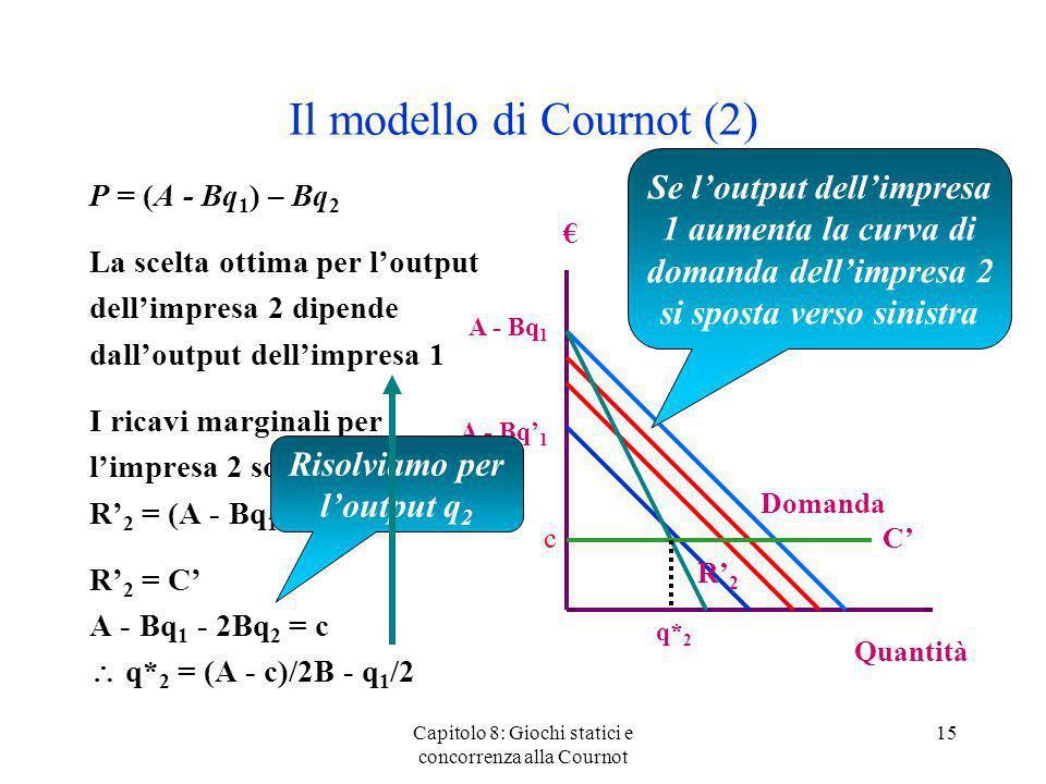 Il modello di Cournot (2) P = (A - Bq 1 ) – Bq 2 La scelta ottima per loutput dellimpresa 2 dipende dalloutput dellimpresa 1 I ricavi marginali per li