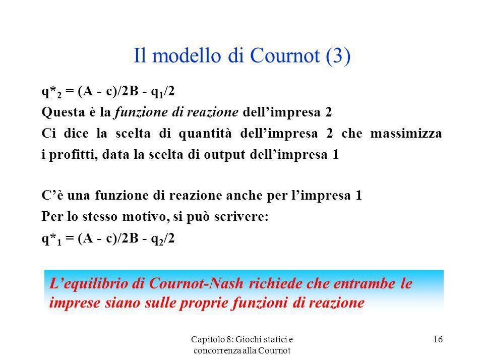 Il modello di Cournot (3) q* 2 = (A - c)/2B - q 1 /2 Questa è la funzione di reazione dellimpresa 2 Ci dice la scelta di quantità dellimpresa 2 che ma