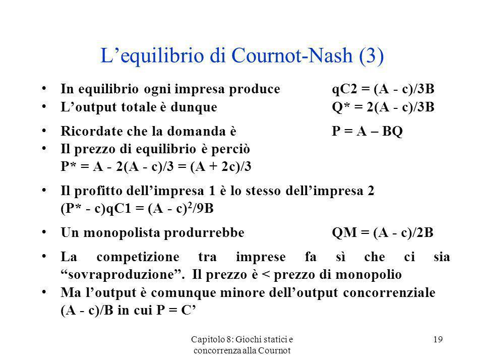 Lequilibrio di Cournot-Nash (3) In equilibrio ogni impresa produceqC2 = (A - c)/3B Loutput totale è dunqueQ* = 2(A - c)/3B Ricordate che la domanda èP