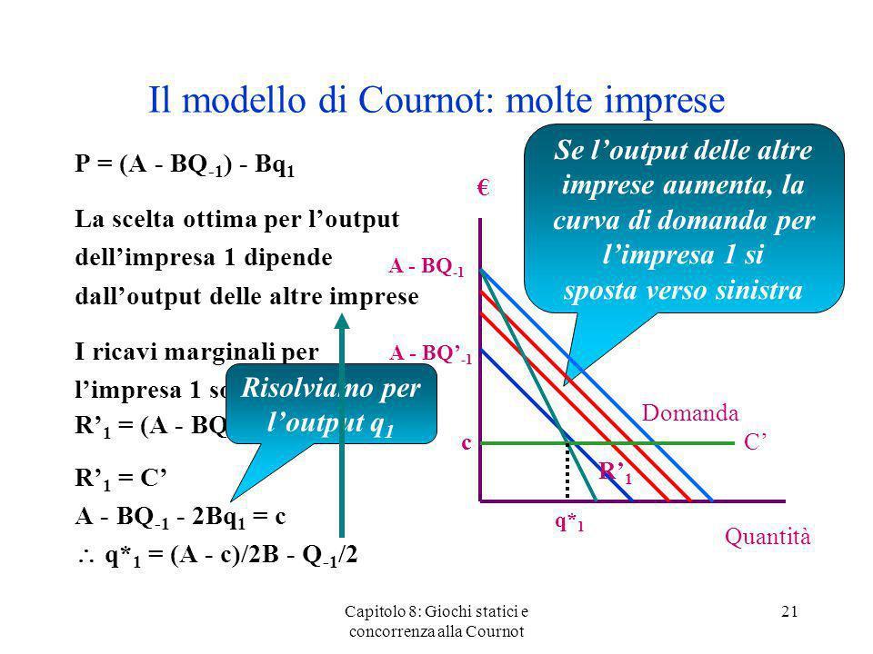 Il modello di Cournot: molte imprese P = (A - BQ -1 ) - Bq 1 La scelta ottima per loutput dellimpresa 1 dipende dalloutput delle altre imprese I ricav