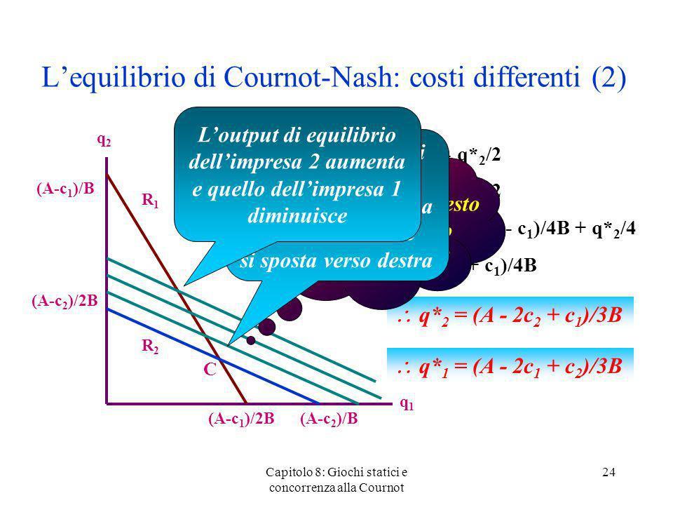 Lequilibrio di Cournot-Nash: costi differenti (2) Capitolo 8: Giochi statici e concorrenza alla Cournot 24 q* 1 = (A - c 1 )/2B - q* 2 /2 q* 2 = (A -
