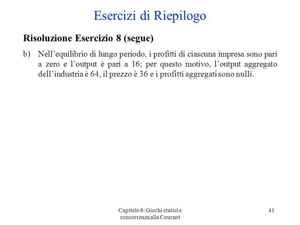 Capitolo 8: Giochi statici e concorrenza alla Cournot 41 Risoluzione Esercizio 8 (segue) b)Nellequilibrio di lungo periodo, i profitti di ciascuna imp
