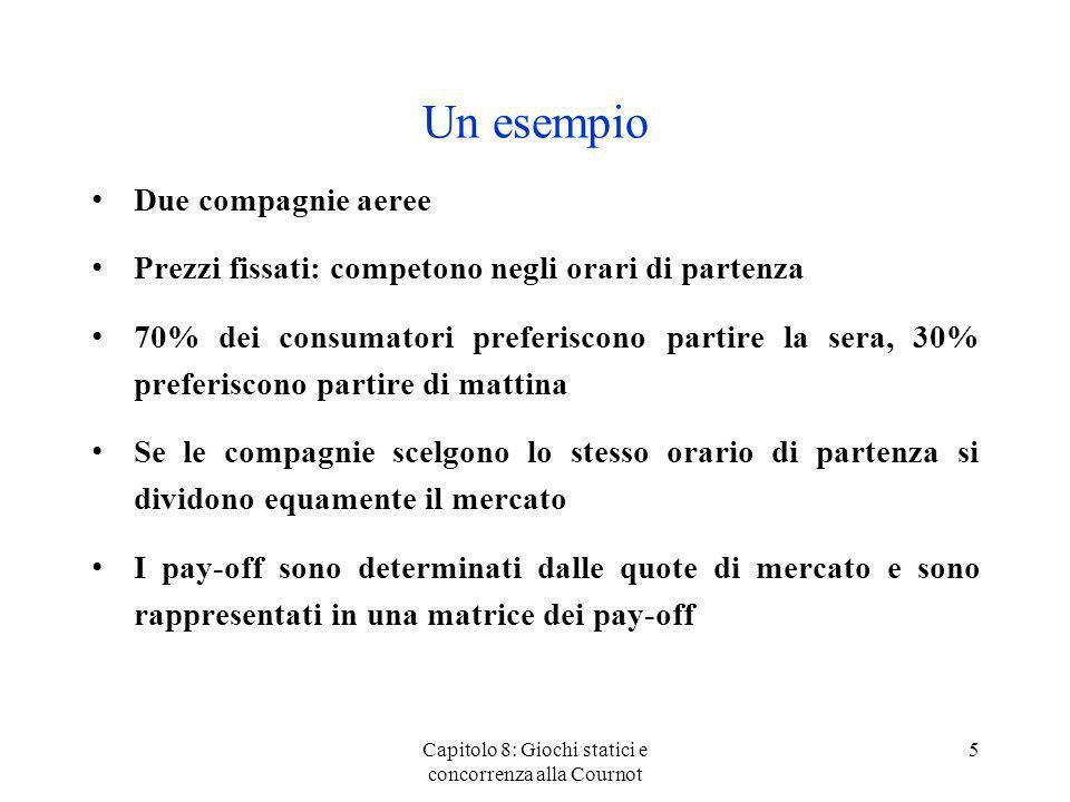 Capitolo 8: Giochi statici e concorrenza alla Cournot 36 Esercizio 6 La domanda inversa di mercato è P = 400 – 2Q.