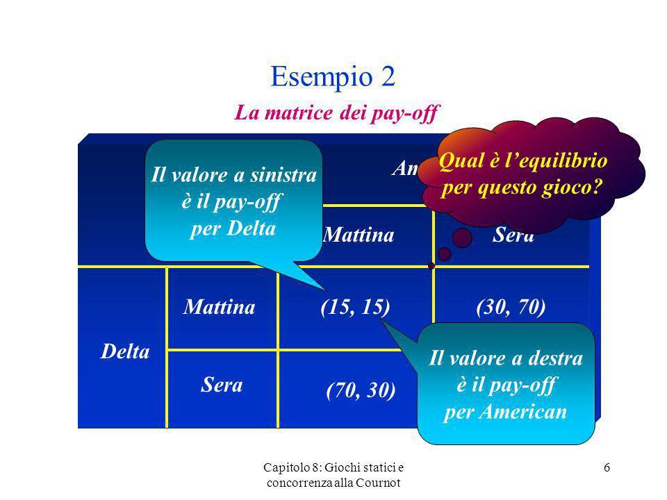 Esempio 3 Capitolo 8: Giochi statici e concorrenza alla Cournot 7 La matrice dei pay-off American Delta Mattina Sera (15, 15)(30, 70) (70, 30) Se American sceglie la partenza di mattina, Delta sceglierà la partenza serale (35, 35) Se American sceglie la partenza serale, anche Delta sceglierà la partenza serale La partenza alla mattina è una strategia dominata per la Delta (35, 35) La partenza alla mattina è una strategia dominata anche per lAmerican Entrambe le compagnie scelgono la partenza serale