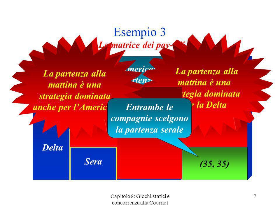 Capitolo 8: Giochi statici e concorrenza alla Cournot 38 Risoluzione Esercizio 6 (segue) b)Loutput di monopolio è = 1/4 (360) = 90 (45, 45) non è un equilibrio, in quanto, se unimpresa produce 45, laltra impresa produce 1/4 (360 2(45)) = 67,5 per massimizzare i propri profitti.