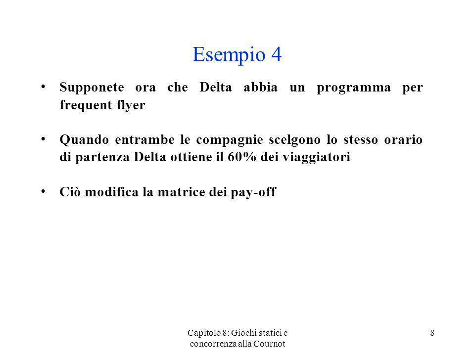 Lequilibrio di Cournot-Nash (3) In equilibrio ogni impresa produceqC2 = (A - c)/3B Loutput totale è dunqueQ* = 2(A - c)/3B Ricordate che la domanda èP = A – BQ Il prezzo di equilibrio è perciò P* = A - 2(A - c)/3 = (A + 2c)/3 Il profitto dellimpresa 1 è lo stesso dellimpresa 2 (P* - c)qC1 = (A - c) 2 /9B Un monopolista produrrebbeQM = (A - c)/2B La competizione tra imprese fa sì che ci sia sovraproduzione.