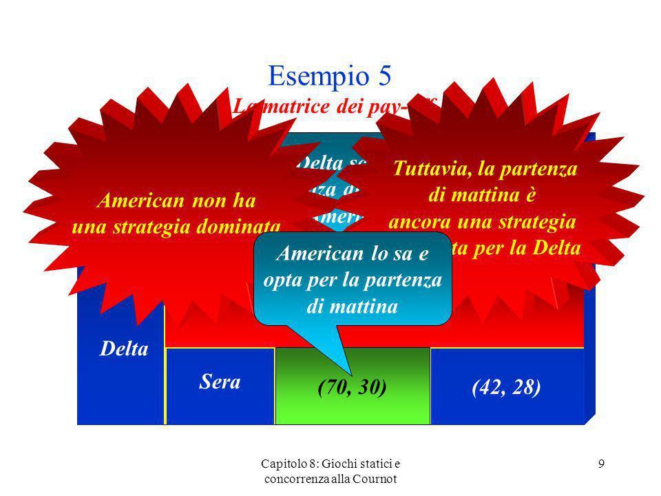 Esempio 5 Capitolo 8: Giochi statici e concorrenza alla Cournot 9 La matrice dei pay-off American Delta Mattina Sera (18, 12)(30, 70) (70, 30) Ma se D
